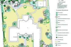 Схема генплана ландшафтного дизайна участка