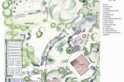 Схема ландшафтного проекта дачного участка