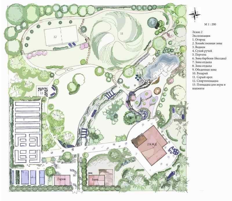 Схема ландшафтного проекта
