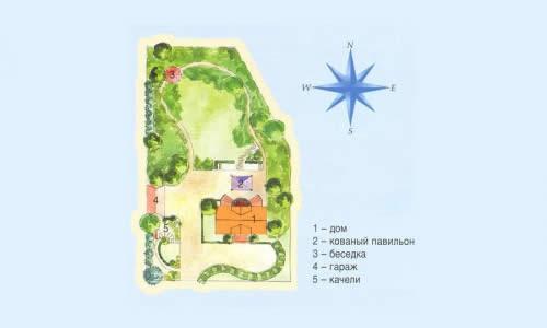 Схема ландшафтного проектирования участка