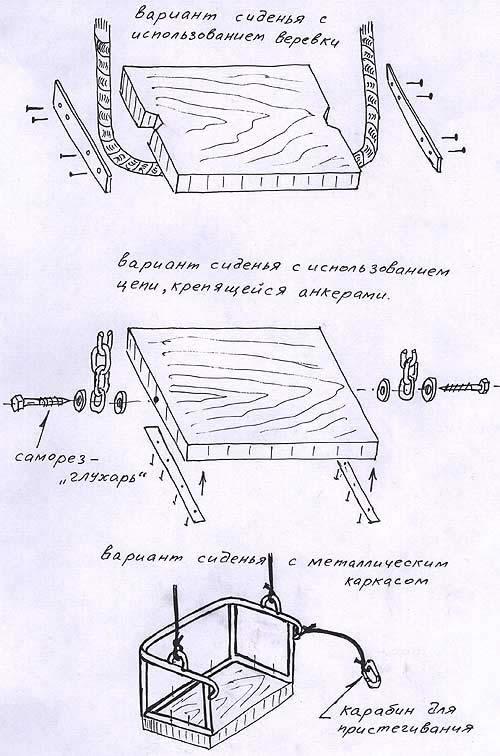 Схема монтажа сиденья качелей