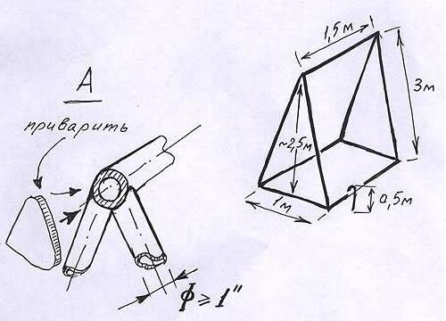 Схема монтажа железных качелей