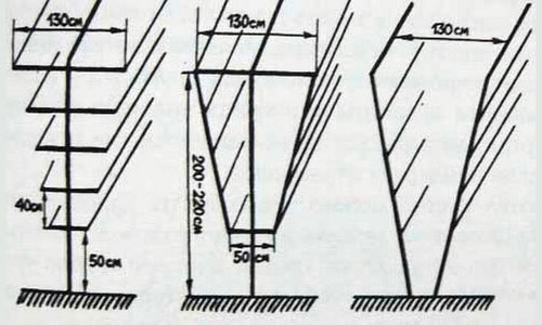 Схема наклонной