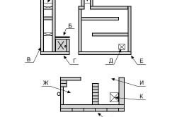 Схема отопительной печи Строганова