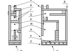 Схема печи-камина Сергея Михайлова
