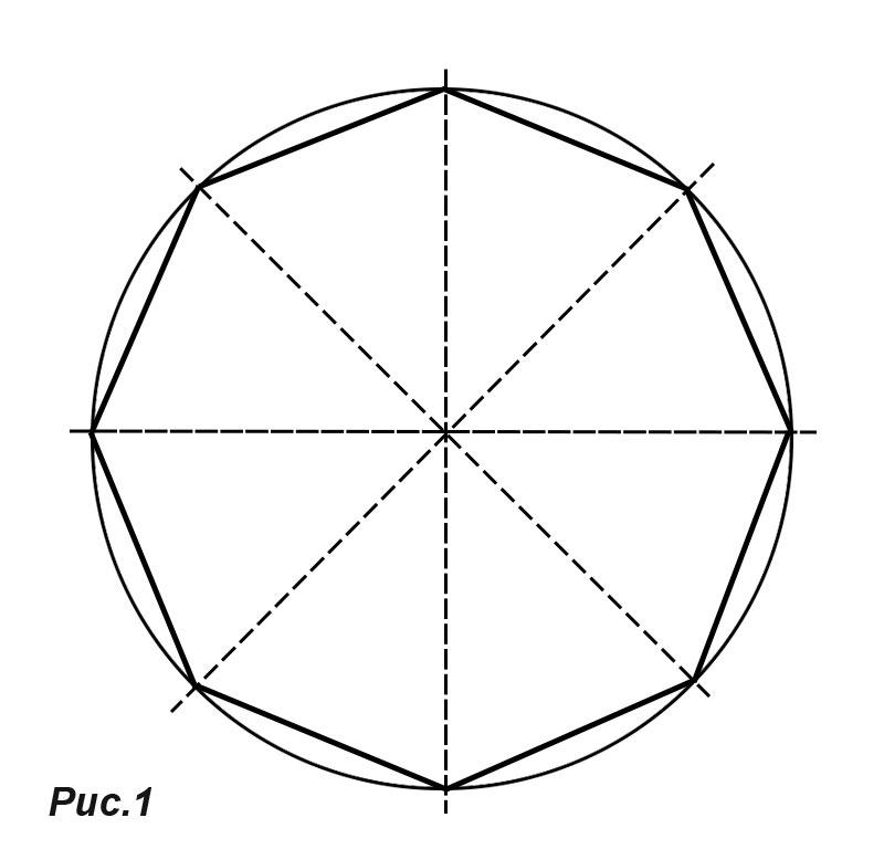 Схема плана восьмигранной