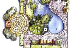 Схема планировки сада на 8 соток