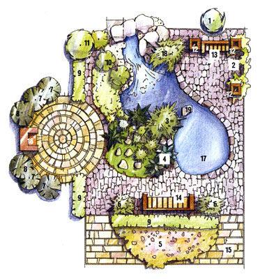 Схема планировки сада на 8