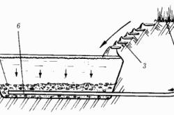 Схема поливочного бассейна с самоочищением воды