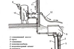 Схема проведения воды в дом