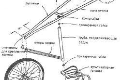 Схема самодельного простого культиватора