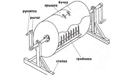 Схема самодельной бетономешалки из бочки