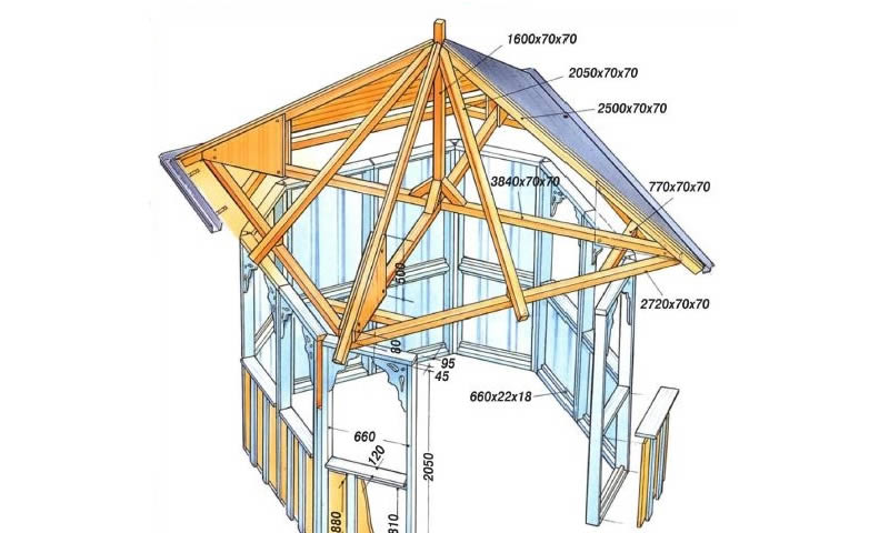 Строим крышу четырехскатную своими руками 89