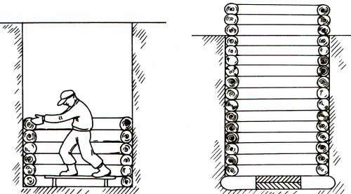 Схема сборки сруба колодца