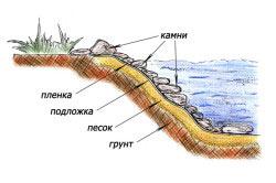 Схема создания каменистой отмели