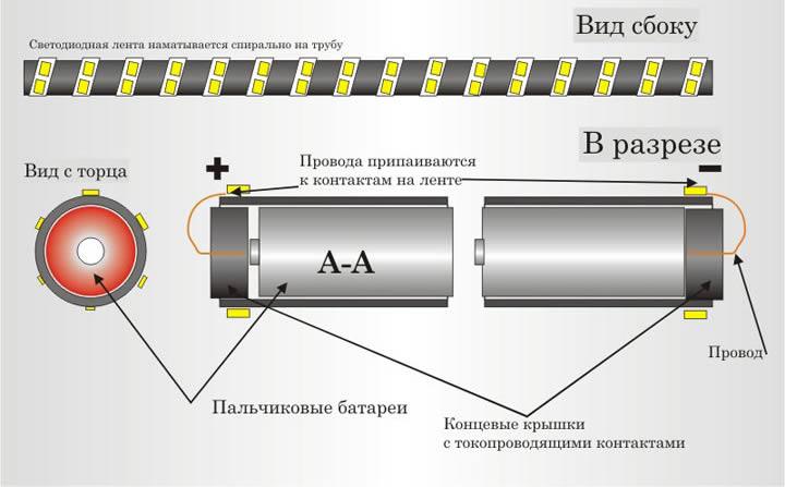Как сделать аккумулятор для светильника