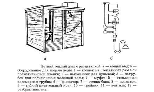 Как построить душ и туалет на даче своими руками чертежи 66