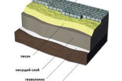 Схема укладки садовой дорожки из натурального камня