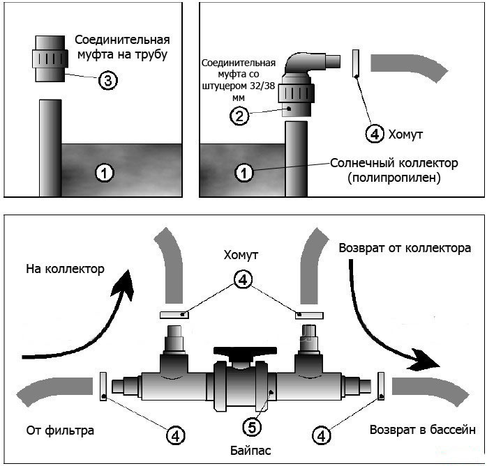 Схема установки подогрева для