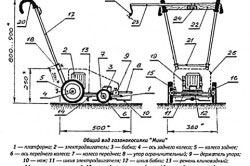 Схема устройства электрической газонокосилки