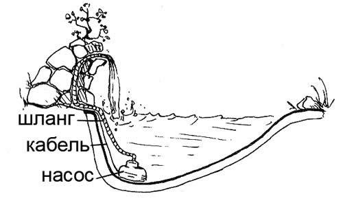 Схема устройства простого