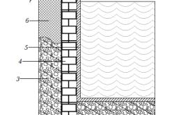 Схема устройство бассейна с кирпичными стенами