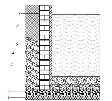 Схема устройство бассейна с