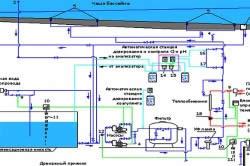 Схема водоподготовка для бассейна