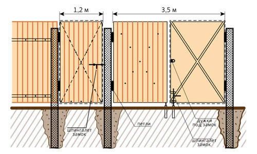 Изготовление своими руками ворот с профнастила фото 159