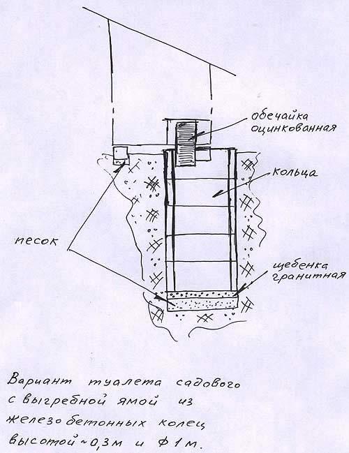 Чертёж станка для вышивВодопровод в дачном доЛегкие