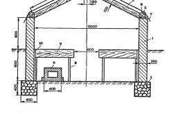 Схема зимней двухскатной теплицы