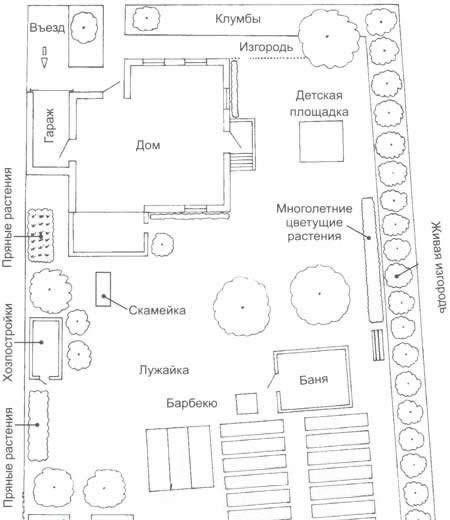 план участка 30 соток: