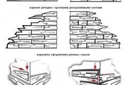 Варианты отделки стены сланцем