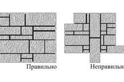 Как положить декоративную плитку на стену