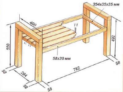 Схема устройства и размеров классической скамейки.