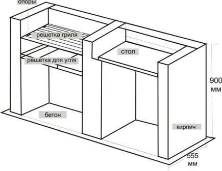 Схема мангала из кирпича