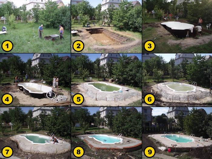 Этапы установки бассейна
