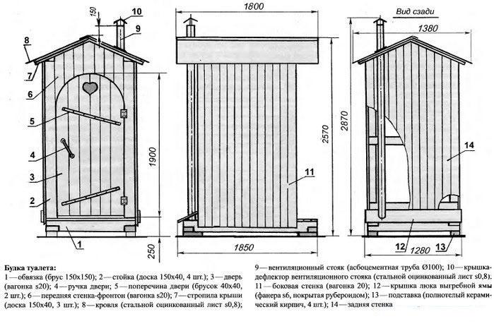 Чертеж будки для туалета с материалами