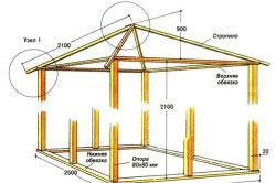 Схема деревянной беседки