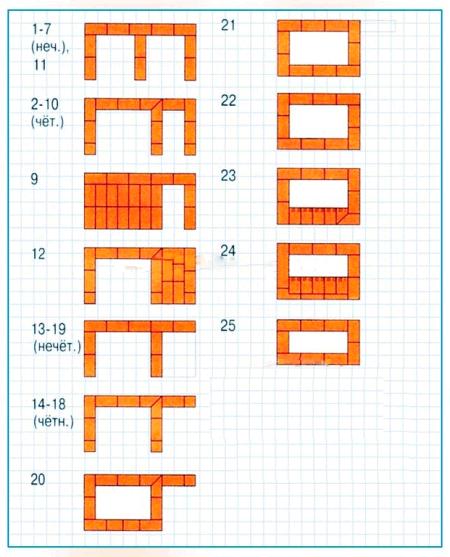 Чертёж-схема кладки порядовки