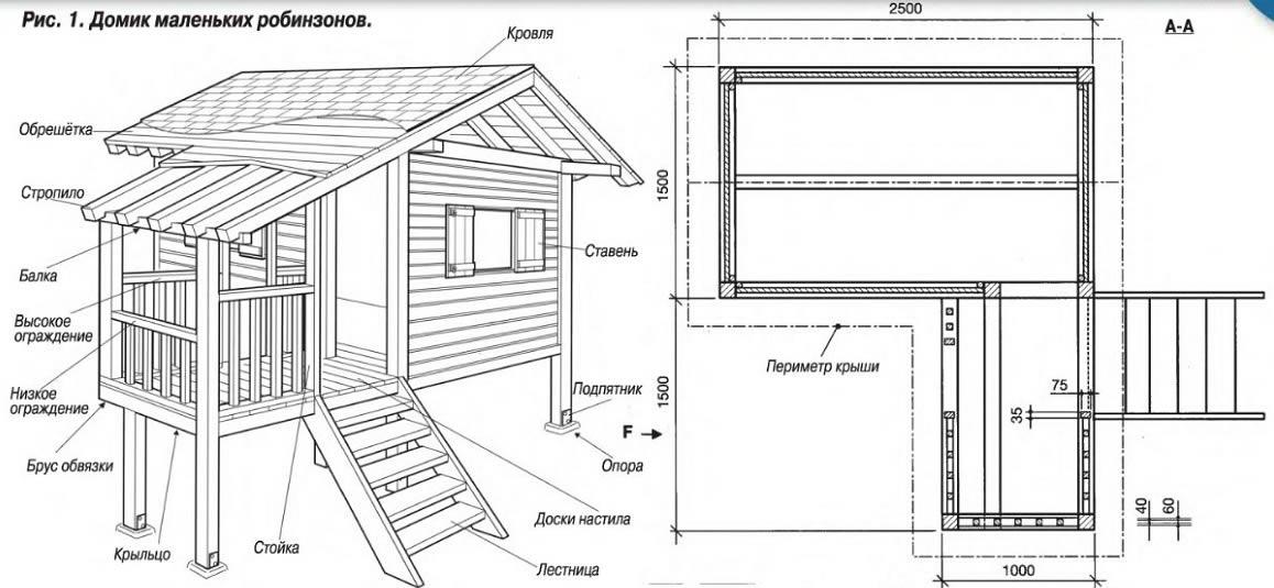 Схема - чертеж домика для