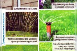 Виды дождевателей для системы полива