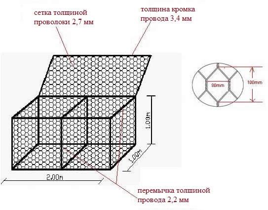 Как сделать фигуру сетки - ВИРЕС
