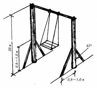 Схема подвесных качелей