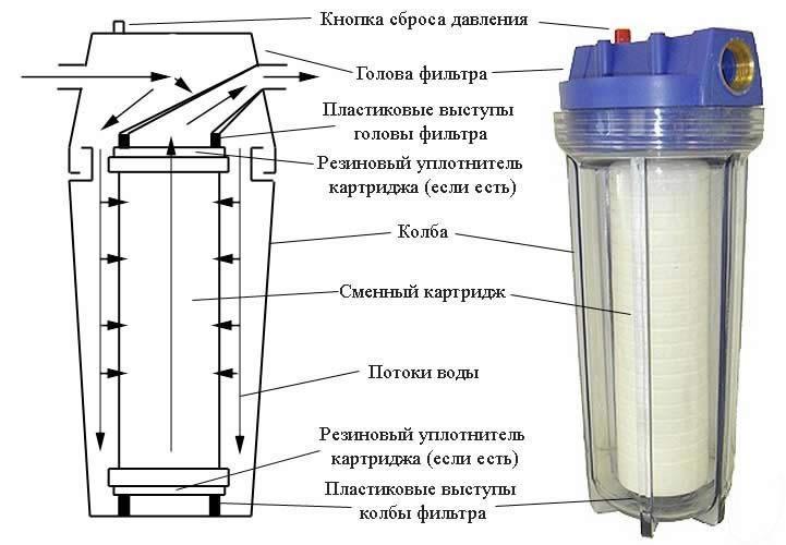 kartridzhnyj