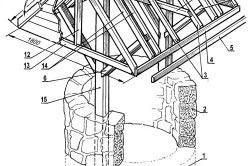 Схема навеса для колодца