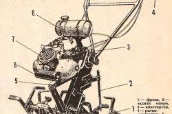 Электрокультиватор своими руками чертежи