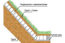 Схема укладки георешетки