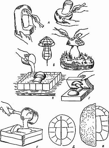 Варианты изготовления гриба