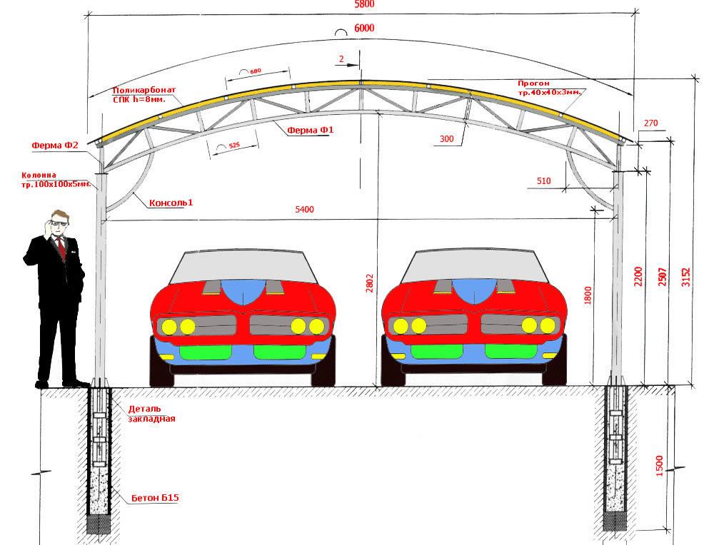 Навесы для машины из поликарбоната своими руками